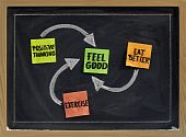foto of positive thought  - positive thinking exercise eat better  - JPG