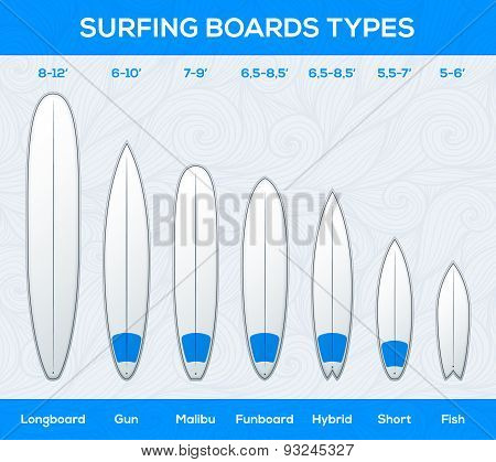 Surfing boards types and sizes, infographics illustration