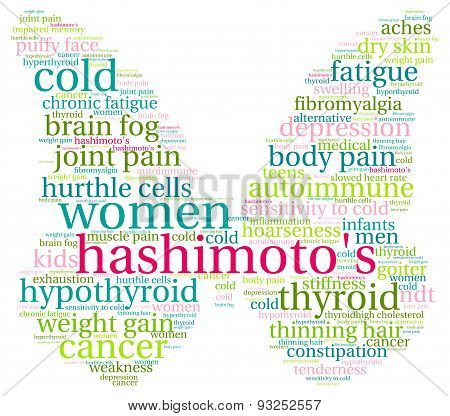 Hashimoto's Disease Butterfly Shaped Word Cloud