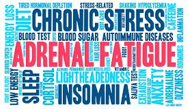 stock photo of fatigue  - Adrenal fatigue word cloud on a white background - JPG