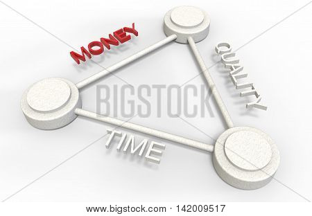 3D Render Of Time Money Quality Concept