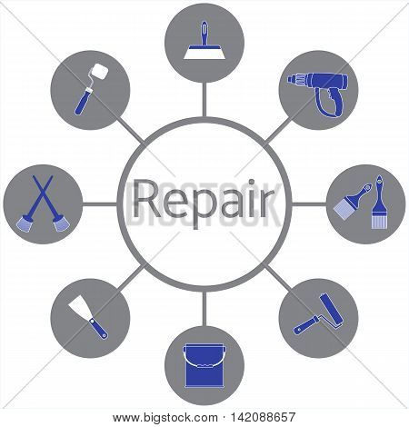 Nice picture of a colored scheme with different tools for the preparation and staining of surfaces on a white background