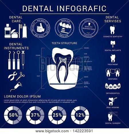 Dental and teeth care infografics. Vector illustration.