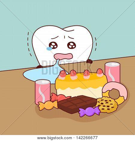 cute cartoon teeth is crying with dessert
