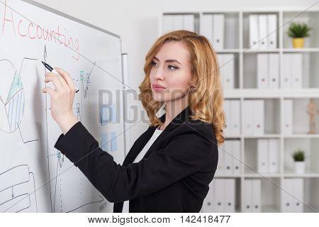 Explaining Details