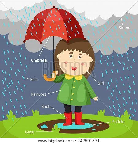 Illustrator of girl in the rain with related vocabulary index illustration