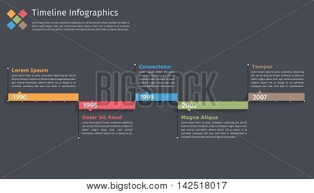 Timeline infographics template, flowchart, workflow or process infographics, vector eps10 illustration