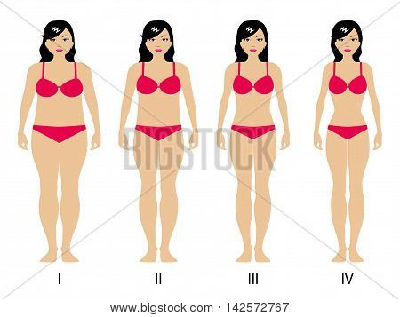 Vector illustration of a concept of gradual weight loss. Beautiful girl in lingerie isolated on white background. Weight loss in four stages.