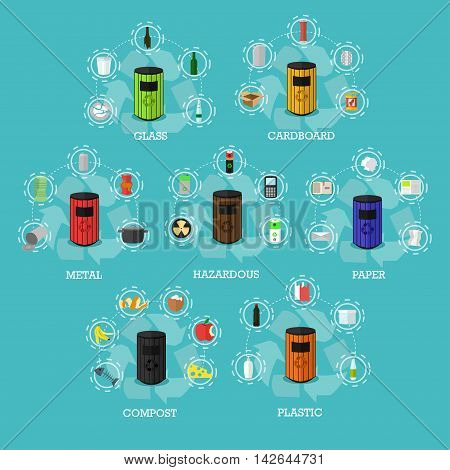 Garbage recycle bins concept vector illustration in flat style. Industrial waste recycling poster and icons.