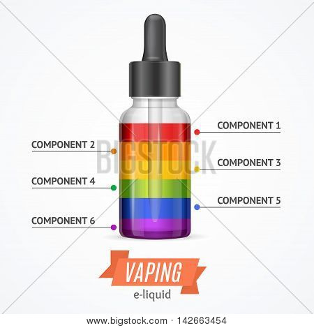 Vaping Components Constructor Infographics. Color Levels. Vector illustration