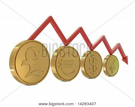 Currencies symbols in golden coins and red line