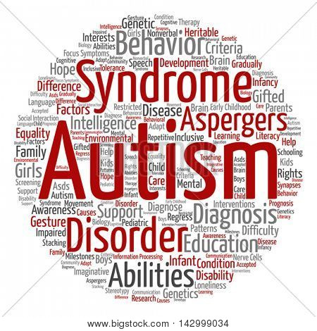 Vector concept conceptual childhood autism syndrome symtoms or disorder abstract round word cloud isolated on background