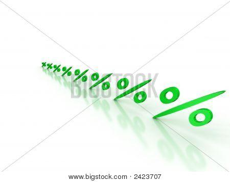 Green Percentage