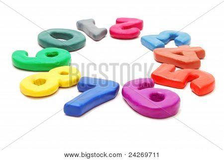 Circle Of Digits