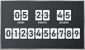Countdown Timer. Time Remaining Count Down Flip Board With Scoreboard Of Day, Hour, Minutes And Seco poster
