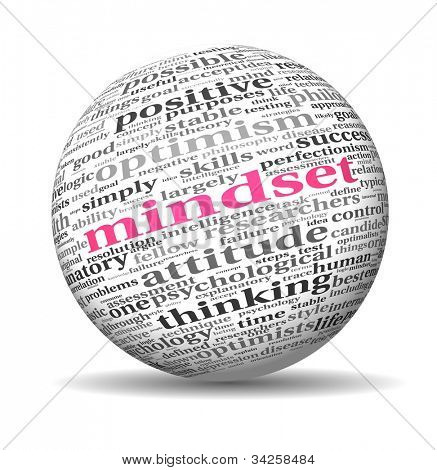 Mindset concept in word tag cloud of 3d sphere