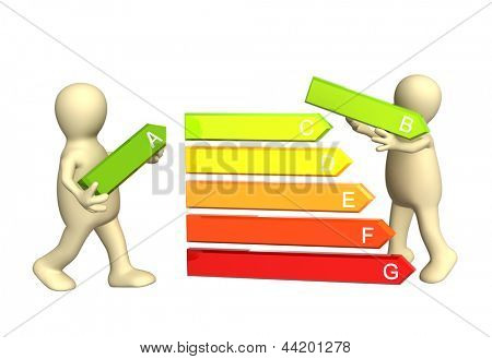 Two puppets with energy efficiency rating. Isolated over white