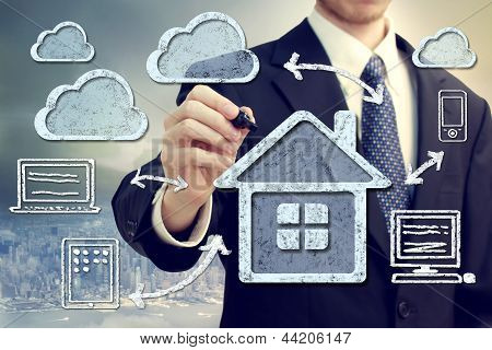 Cloud Computing en casa concepto