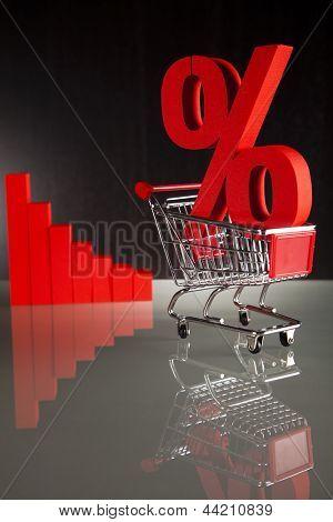 Shopping supermarket cart, percent sign
