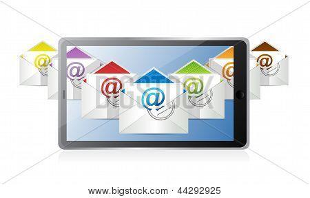 Online Inbox Emails Technology.