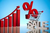 Sales growth chart, Shopping cart