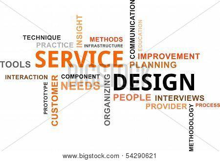 Word Cloud - Service Design