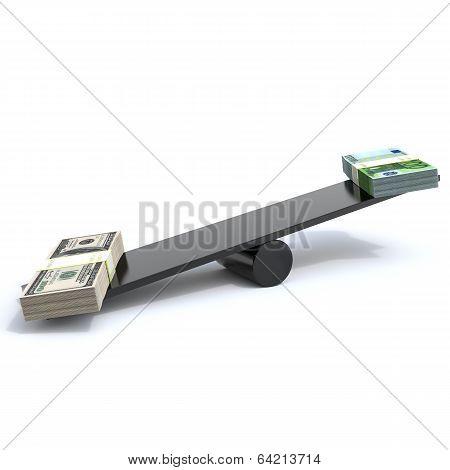 Dollar & Euro