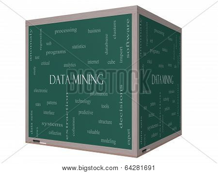 Data Mining Word Cloud Concept On A 3D Cube Blackboard