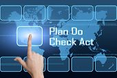 pic of plan-do-check-act  - Plan Do Check Act concept with interface and world map on blue background - JPG