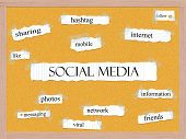 stock photo of hashtag  - Social Media Corkboard Word Concept with great terms such as sharing hashtag mobile and more - JPG