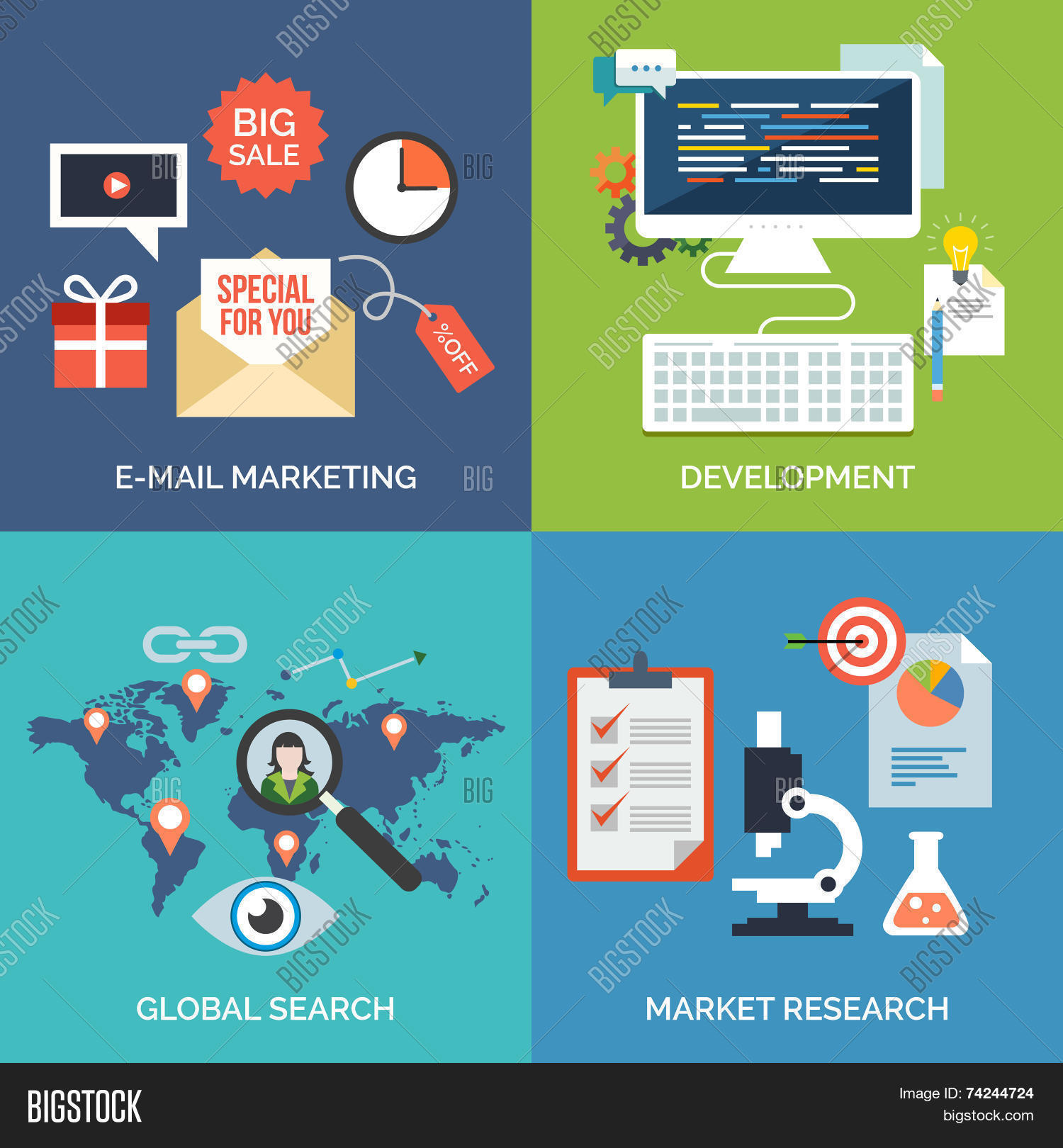 search marketing research