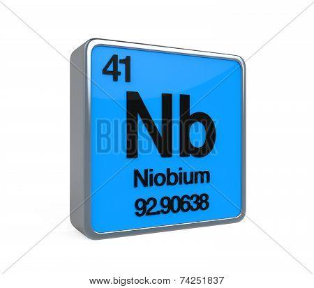 Niobium Element Periodic Table