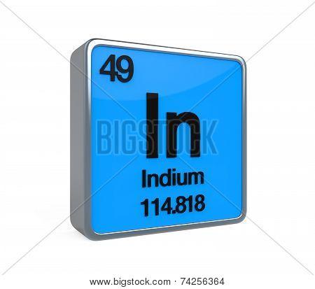 Indium Element Periodic Table