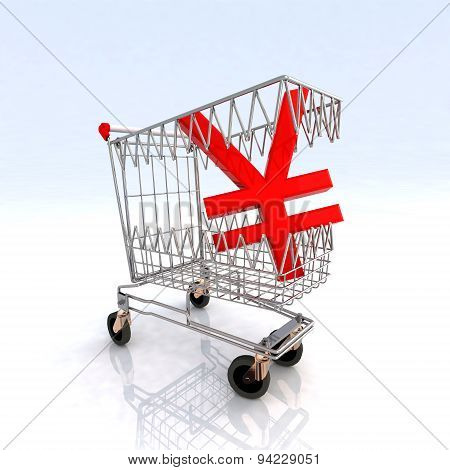 Shopping Cart That Bites Yen