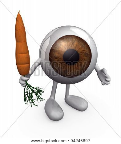 Eye Ball With Arms And Legs And Carrots