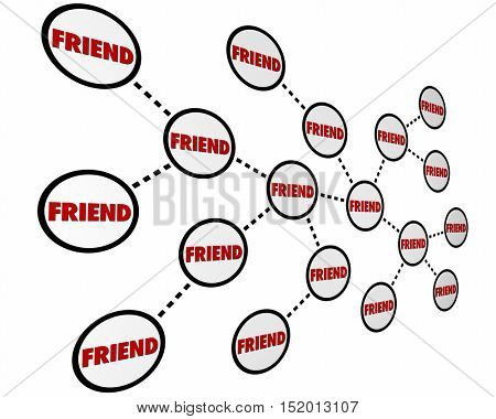 Friends Colleagues Peers Networking Links Word 3d Illustration