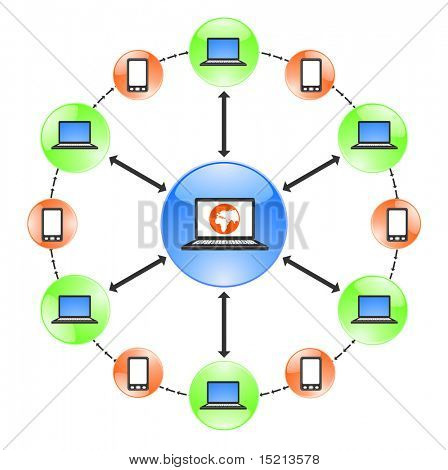 computer and cell phone network - vector