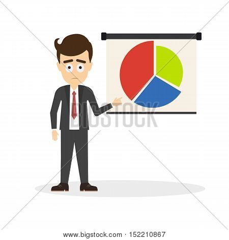Businessman with unsuccessful business. Isolated sad cartoon character with chart board and statistics. Progress data. Making profit.