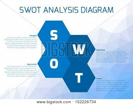 SWOT Business Infographic Diagram, or SWOT matrix, used to evaluate the strengths, weaknesses, opportunities and threats involved in a project. Blue vector hexagonal shapes with text on lowpoly background.