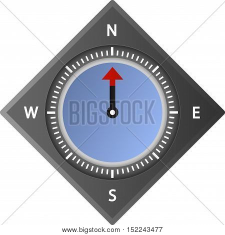 compass vector illustration, azimuth, way, road, north, south, East, west