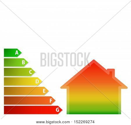 Energy Performance Scale With A House
