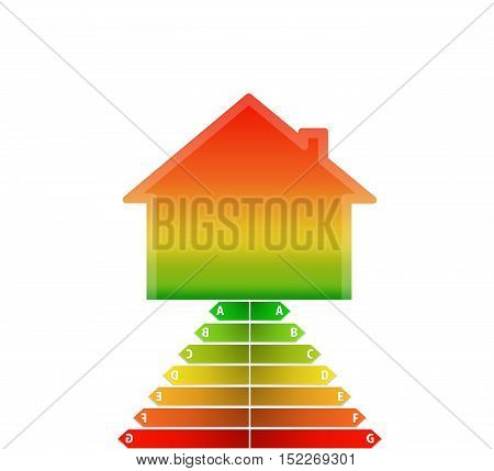 Step Of Energy Performance Scale With A House