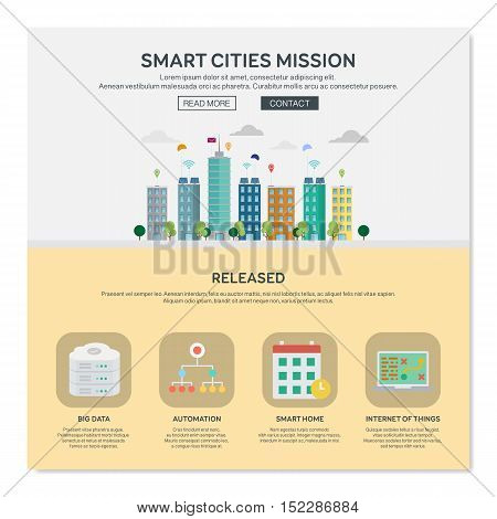 One page web design template of smart city and internet of things and everything, future technology for living. Flat design graphic hero image concept, website elements layout.