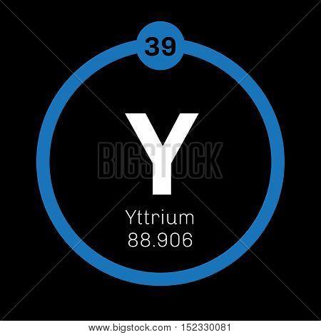 Yttrium Chemical Element
