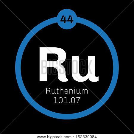 Ruthenium Chemical Element