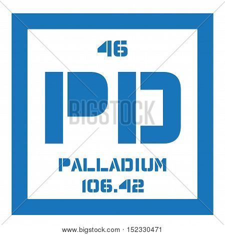 Palladium Chemical Element