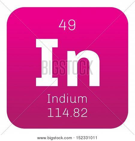 Indium Chemical Element