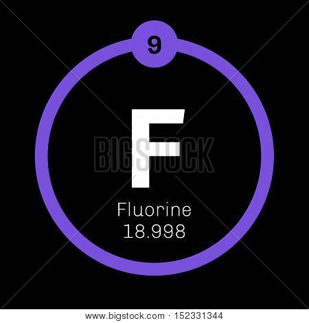 Fluorine Chemical Element