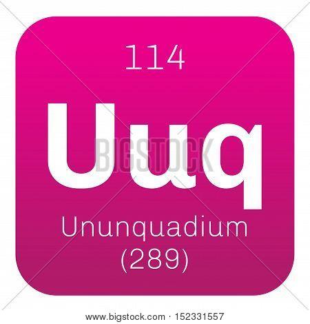 Ununquadium Chemical Element