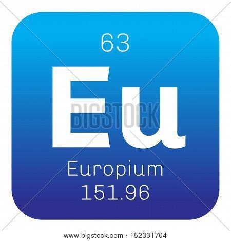 Europium Chemical Element